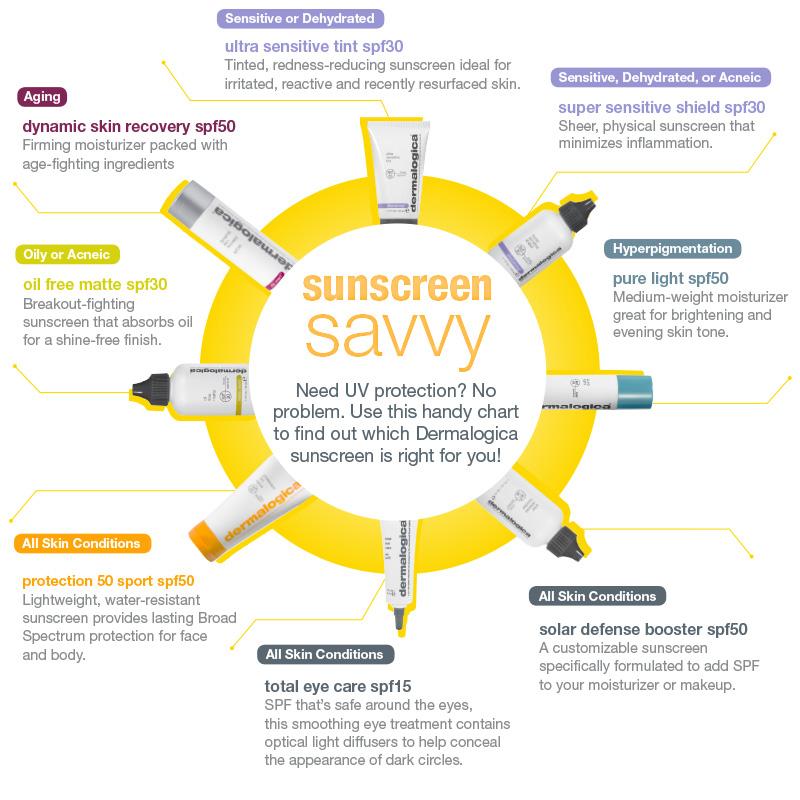 Dermalogica SPF Sunscreen